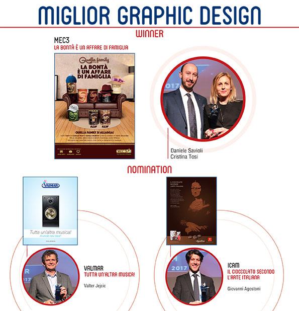 premio comunicando 2017 miglior graphic design